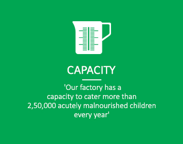 Capacity - RUSF for children